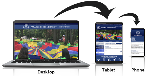 Examples of responsive websites on desktop, tablet, and phone