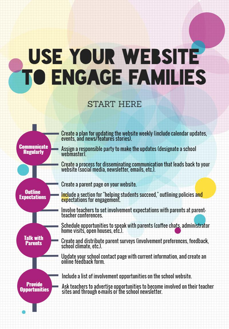 Checklist for schools to engage families.