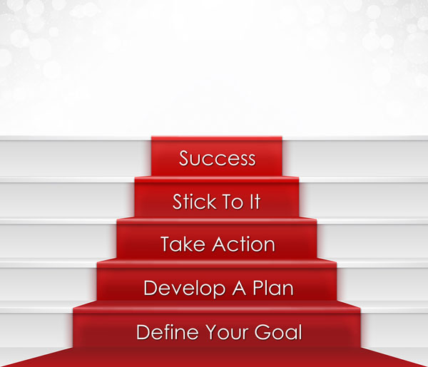 Develop your marketing plan - steps to success