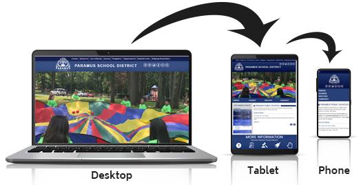 responsive, mobile-friendly websites