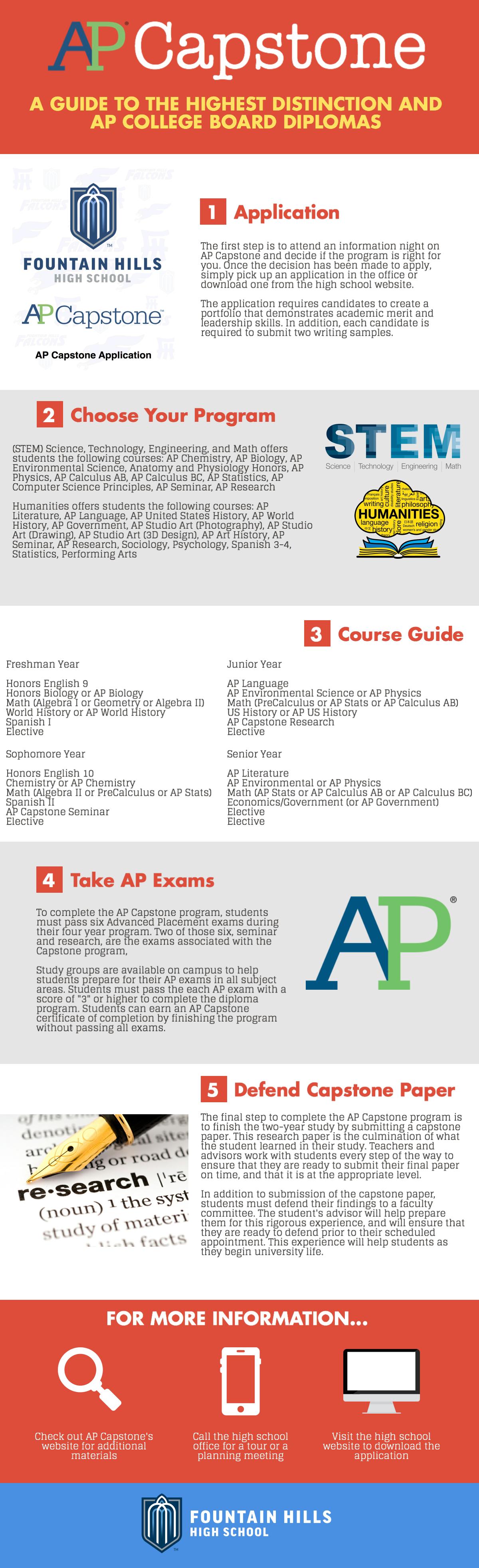 Ap Physics Course