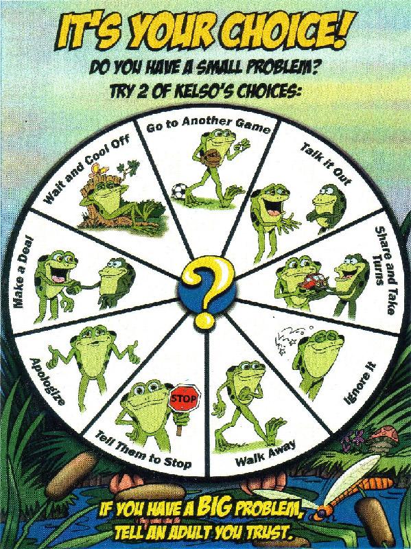 Kelso's Wheel