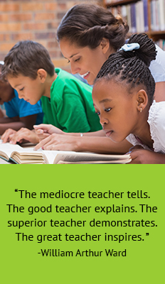 The mediocre teacher tells. The good teacher explains. The superior teacher demonstrates. The great teacher inspires. -William Arthur Ward