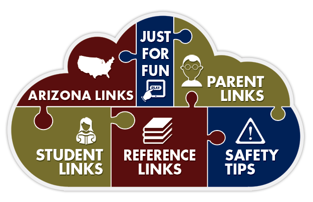 Select a group of links for helpful information