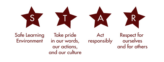 STAR - Safe learning environment. Take pride in our words, our actions, and our culture. Act responsibly. Respect for ourselves and for others.