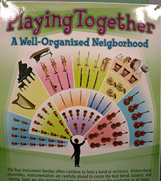 Playing Together, A Well-Organized Neighborhood sign