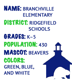 Fast Facts Branchville Elementary, Ridgefield Schools, Grades K-5, Population 430, Mascot: Beavers, Colors: Green, Blue, and White