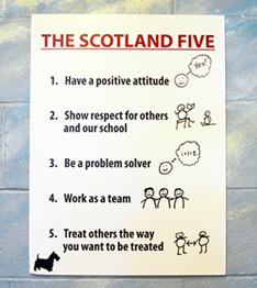 The Scotland Five