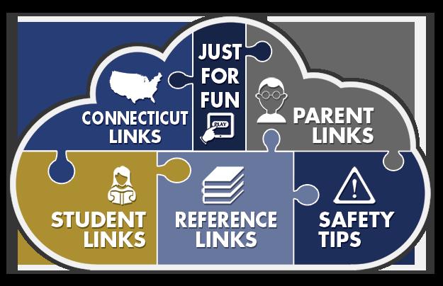 web links cloud