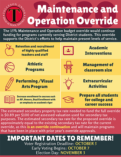 Maintenance and Operation Override flyer ENGLISH