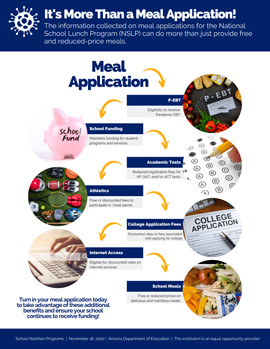 It is more than a Meal Application flyer