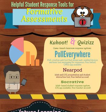 Student Response Tools