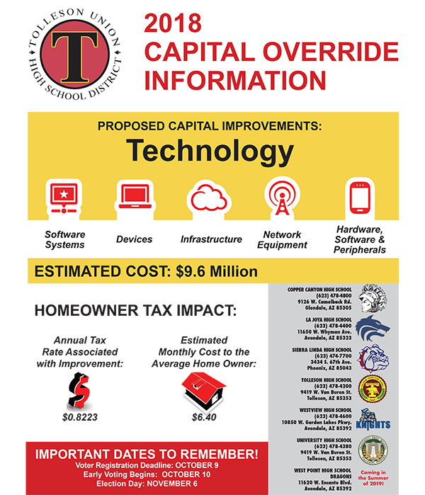 2018 Capital Override Information sheet