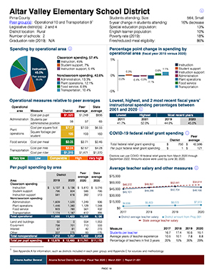 FY2020 Spending Report-Profile Page