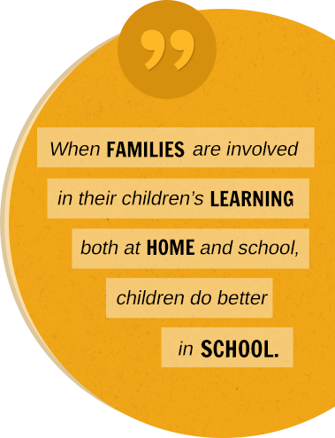 When FAMILIES are involved in their children's LEARNING both at HOME and school, children do better in SCHOOL.