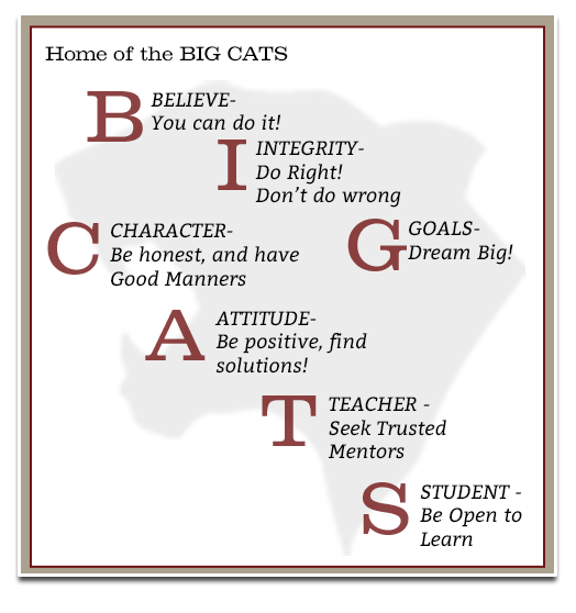 Home of the BIG CATS. Believe- you can do it! Integrity - Do Right! Don't do wrong! Goals - Dream Big! Character - Be honest, and have Good Manners. Attitude - Be positive, find solutions! Teacher - seek rusted mentors. Student - Be Open to Learn.