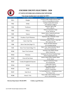 Cochise County election locations
