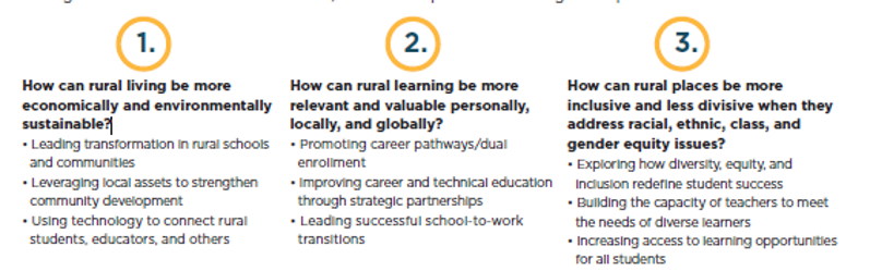 1. How can rural living be more economically and environmentally sustainable? 2. How can rural learning be more relevant and valuable personally, locally, and globally? 3. How can rural places be more inclusive and less divisive when they address racial, ethnic, class, and gender equity issues?