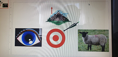 An eye, a mountain with an arrow pointing up, a bullseye and a sheep