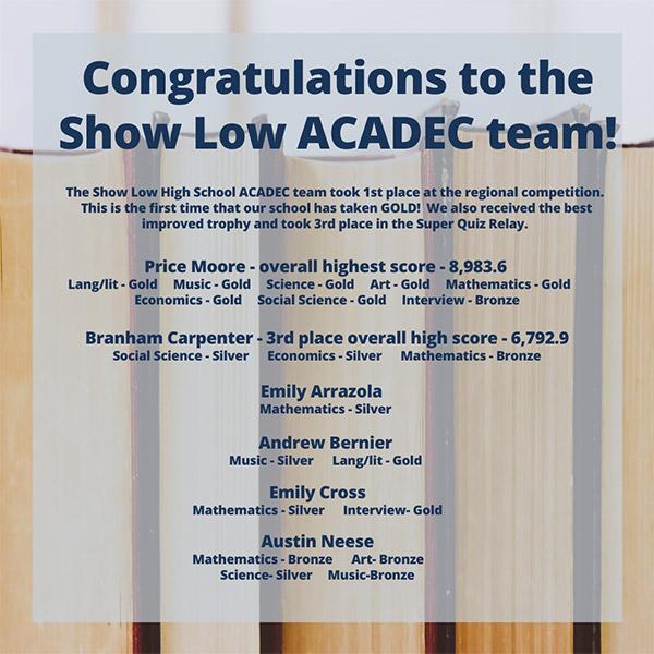 Congratulations to the ACADEC team!