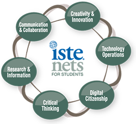 iste nets for students logo surrounding by the principles communication & collaboration, creativity & innovation, technology operations, digital citizenship, critical thinking, and research & information