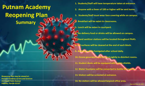 Putnam Academy Reopening Plan Summary graphic