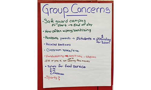 Group concerns