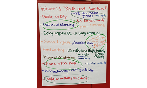 What is safe and sanitary?
