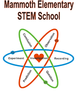 Mammoth Elementary STEM School: Conclusion, Obeservation, Question, Prediction, Experiment, Investigation, Recording