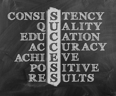 Success, Consistency, Quality, Education, Accuracy, Achieve, Positive, Results