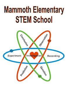 Mammoth Elementary STEM School: Conclusion, Observation, Question, Prediction, Experiment, Investigation, Recording