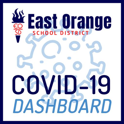 Covid - 19 Dashboard