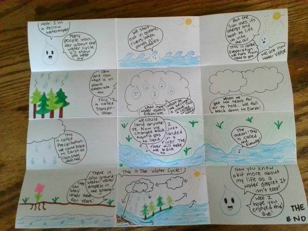 Water Cycle comic created by a student
