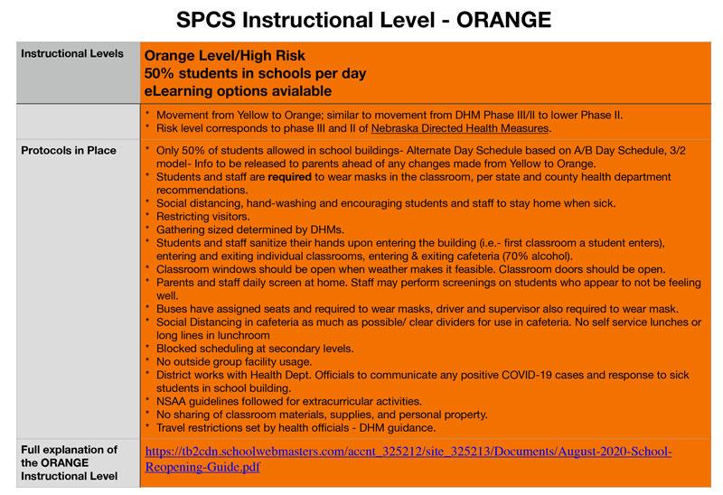 Current Instructional Level Orange Flyer
