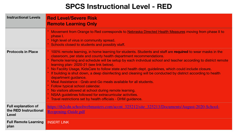 Current Instructional Level Red Flyer