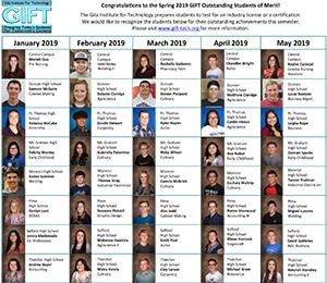 Spring 2019 Students of Merit