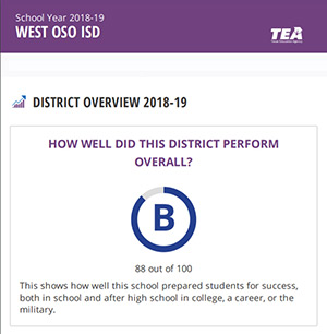 West Oso ISD District Overview 2018-201 Overall the District received a B rating with a score of88 out of 100