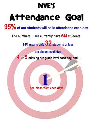 North Vernon Elementary's Attendance Goal flyer