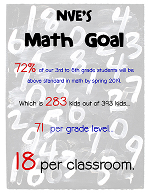 North Vernon Elementary's Math Goal flyer