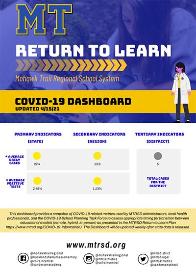 Covid Dashboard Flyer