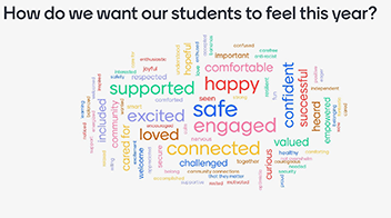 How do we want our students to feel this year? Happy, empowered, safe, etc,
