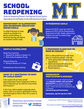 View the Reopening Infographic