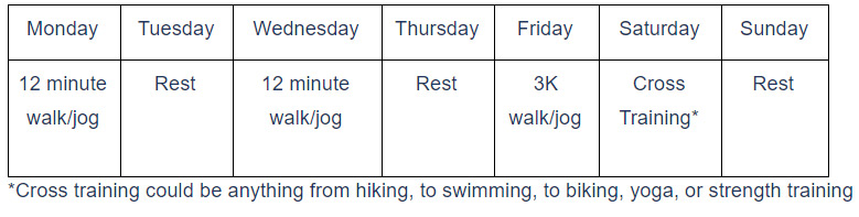 One week training schedule for 5K