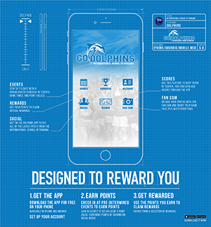 Go Dolphins App for your phone is now available.