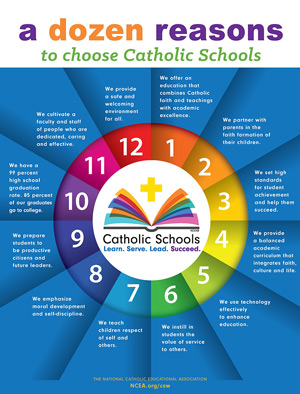 A dozen reasons to choose Catholic Schools infographic
