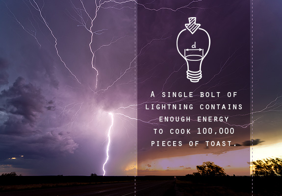 Lightning Fact