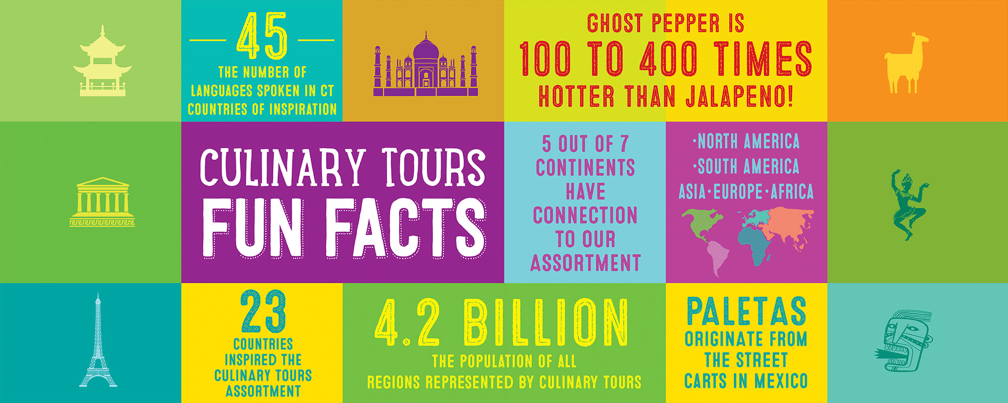 Culinary Tours Fun Facts