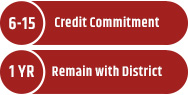 6-15 credit commitment. 1 year remain with district.