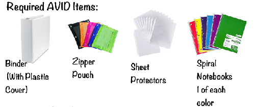 Required AVID Items: Binder with Plastic Cover, Zipper Pouch, Sheet Protectors, Spiral Notebooks