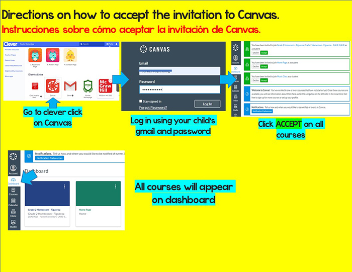 Directions on how to accept invitation from Canvas